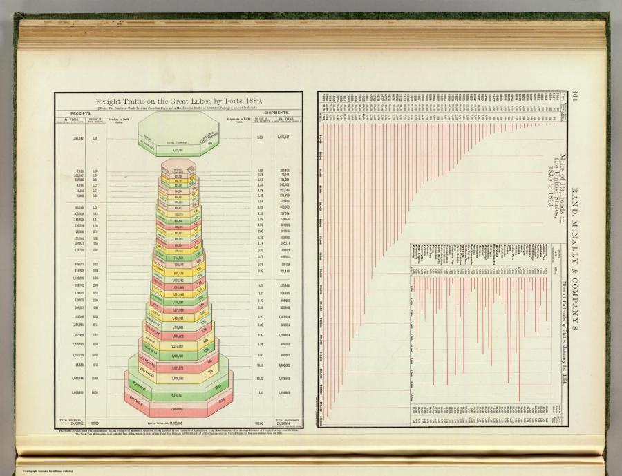 Карты прошлых столетий или история в атласах. Год: 1897
