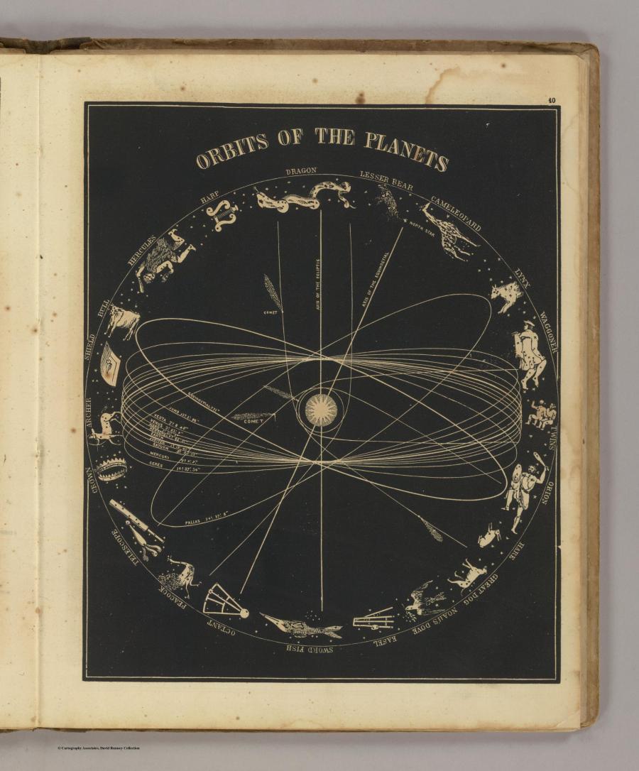 Карты прошлых столетий или история в атласах. Год: 1850