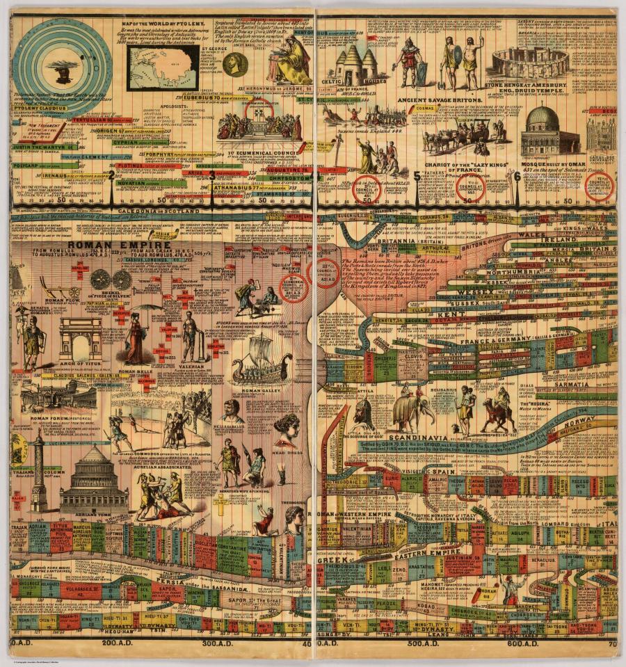 Карты прошлых столетий или история в атласах. Год: universal history