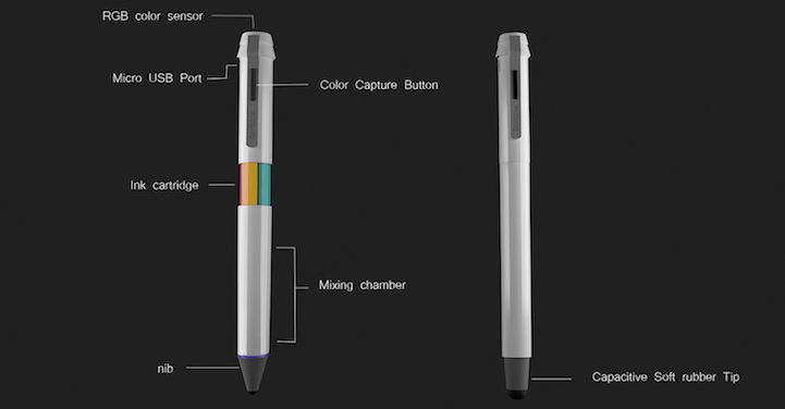This Pigment-Matching Pen Captures All the Beautiful Colors in the World