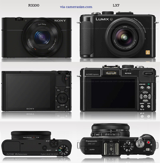 rx100-vs-lx7-size-comparison