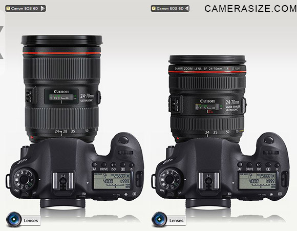 canon-24-70mm-lens-size