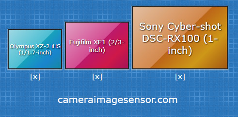 camera-image-sensor-diagram