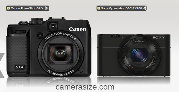 Canon G1 X vs Sony RX100 size comparison