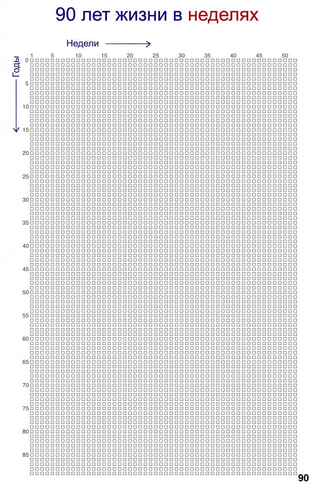 Календарь человека 90 лет