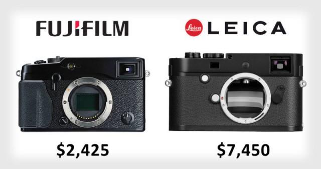 Фотокамеры Fujifilm превращают в доступные версии Leica M Monochrom