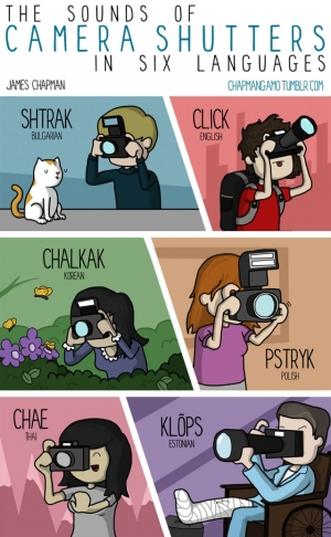 Как звучат поцелуи, храп и другие вещи на разных языках - комиксы Джеймса Чапмана