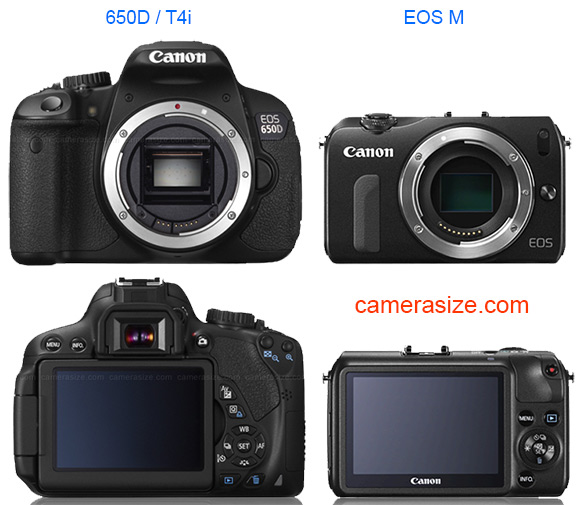 canon-eos-m-vs-rebel-t4i-650d-size-comparison-back-front-sides 1