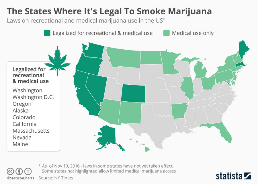 why the united states government should not legalize marijuana We are undoubtedly in the midst of one of the most devastating drug abuse eras the united states has ever seen heroin by itself or, more likely, laced with fentanyl or carfentanil, along with pharmaceutical opioids, is causing thousands of overdoses across our country each year.