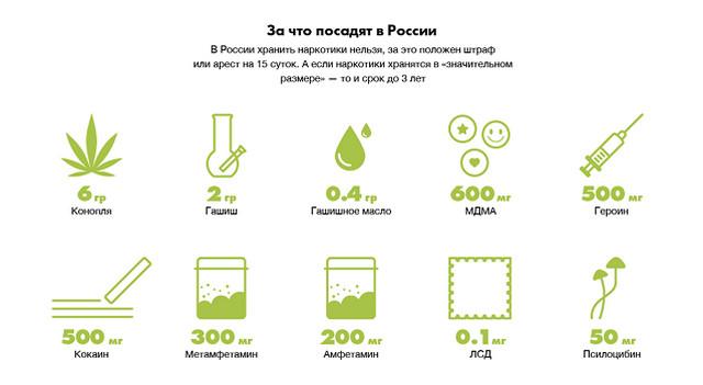 купить коноплю в луганске