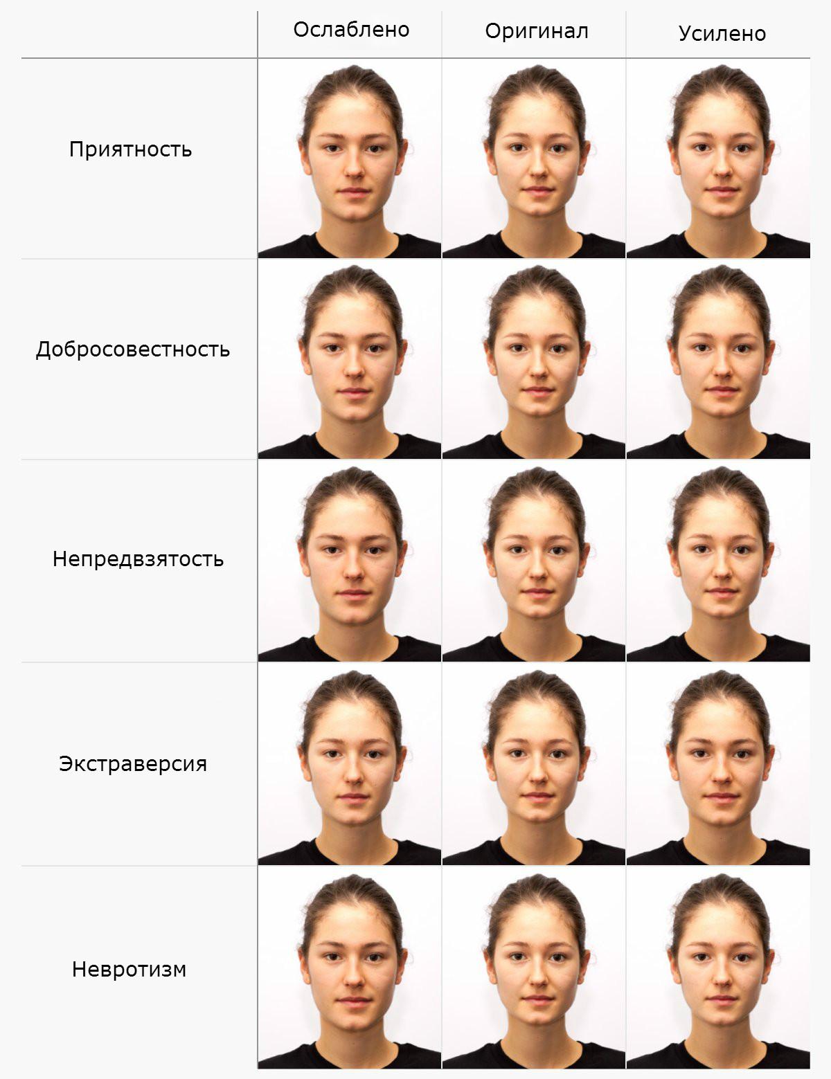 которой характеристика черт лица картинки упростить