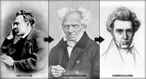 Философия иррационализма: как Ницше, Шопенгауэр и Кьеркегор создали современную психотерапию